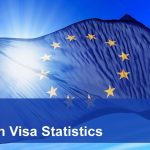 Statistics Reveal Schengen Consulates Received Over 16 Million Applications in 2018
