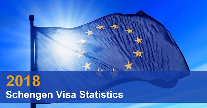 Schengen Visa Statistics - 2018